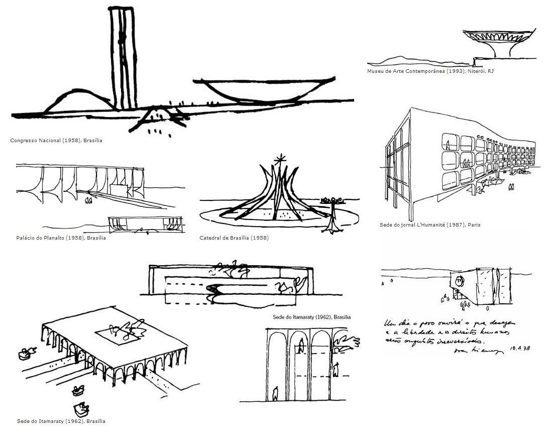 Conhecido É importante saber desenhar a mão livre na arquitetura? [+DICA] BW03