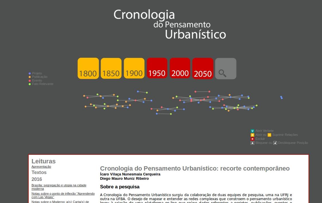 omo o urbanismo evoluiu no país e no mundo